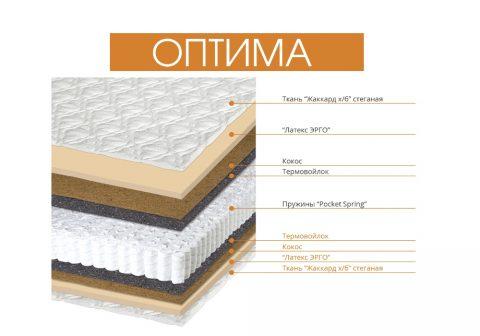 Матрас для двухъярусной кровати Оптима